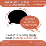 Faculty challenge sexism